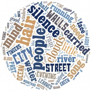 poetry word cloud 2
